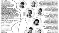Kandidátní listina Sdružení nezávislých kandidátů OBČANÉ PRO MEDLÁNKY do zastupitelstva městské části Brno – Medlánky má číslo 7  Volby se konají 10. – 11. 10. 2014