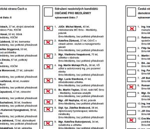 Hlasovací lístek s vyznačním jednotlivých kandidátů