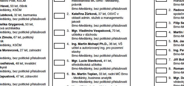 Již 10. a 11. října 2014 se uskuteční volby do obecního zastupitelstva, kterého se jako sdružení nezávislých kandidátů účastní také někteří členové našeho spolku. Jelikož je způsob hlasování v komunálních […]