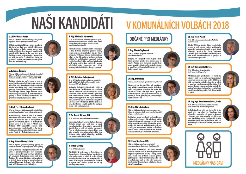 medlanak_kandidati_web