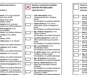 Hlasovací lístek s vyznačním kandidátky